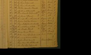 Naverstad church records. Document courtesy of Laila Falk.