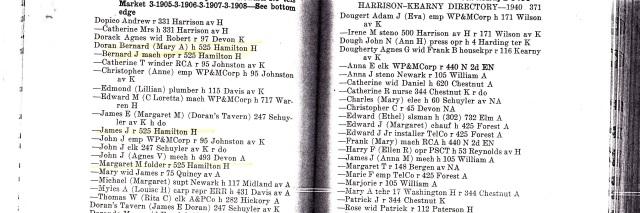 Harrison, Kearny, East Newark, Arlington, North Arlington Directory for 1940. Copied at the Kearny Public Library.