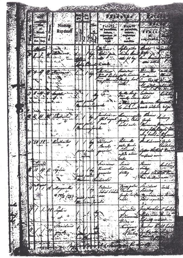 Baptismal record for Margaretha Tabiś - 1844.