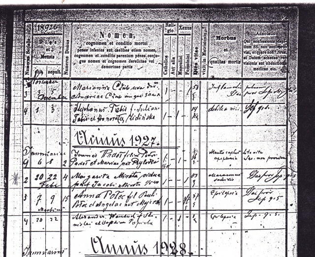 Entry for Margaretha's death. Top half of sheet from LDS microfilm #2064571, copied 2001.